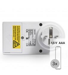 BX11 Μετρητής ηλεκτρικής ενέργειας