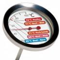 800-884 Αναλογικό Θερμόμετρο Κρέατος